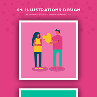 Illustrations Design for Infographic